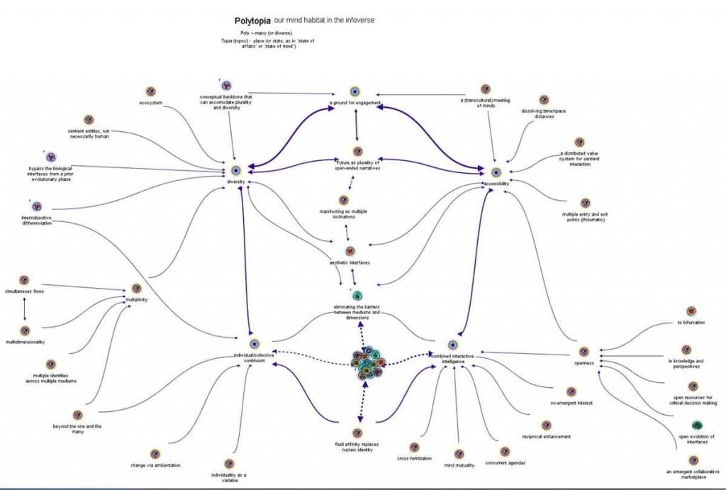 Polytopiaweb